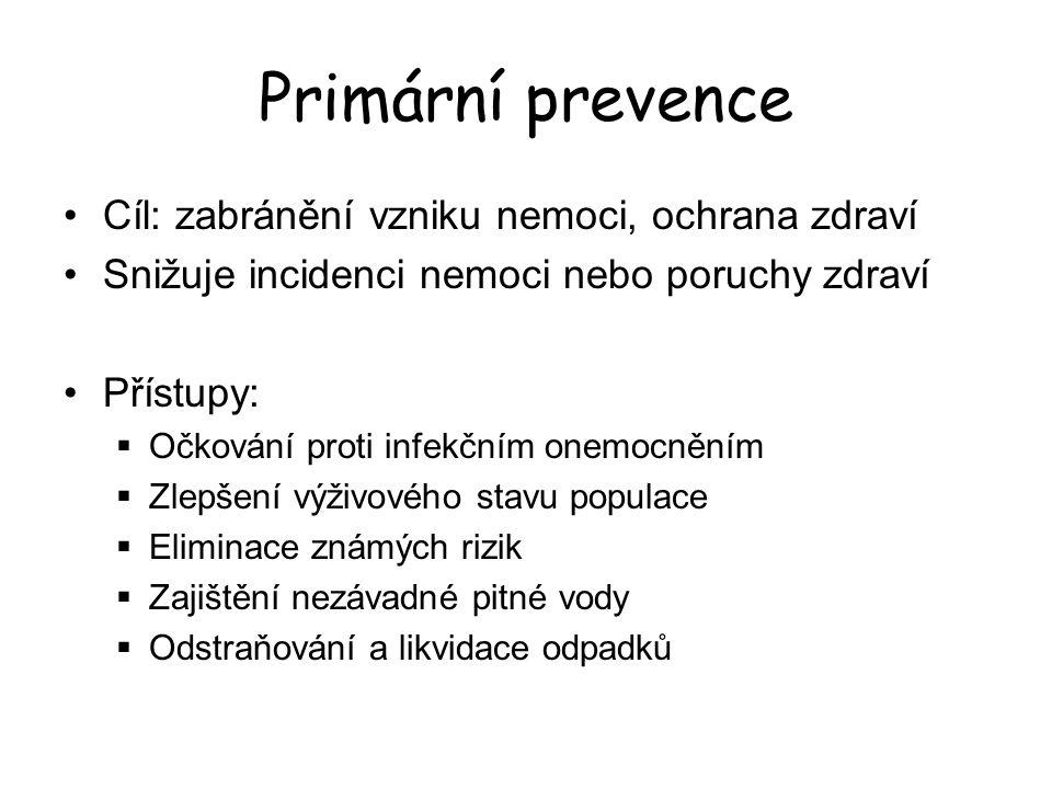 Členění očkování v ČR pravidelné očkování – tuberkulóza, záškrt, tetanus, pertuse, invazivní onemocnění vyvolané původcem Haemophilus influenzae b, přenosná dětská obrna, virová hepatitida B, spalničky, zarděnky, příušnice, pneumokokové nákazy zvláštní očkování - virová hepatitida A, virová hepatitida B, vzteklina mimořádné očkování - očkování fyzických osob k prevenci infekcí v mimořádných situacích očkování při úrazech, poraněních, nehojících se ranách a před některými léčebnými výkony – tetanus, vzteklina očkování, provedené na žádost fyzické osoby, která si přeje být očkováním chráněna proti infekcím, proti kterým je k dispozici očkovací látka