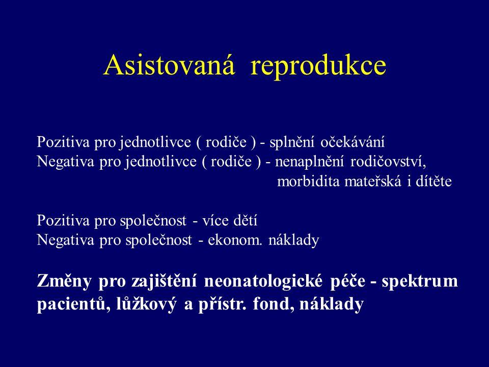 Asistovaná reprodukce Pozitiva pro jednotlivce ( rodiče ) - splnění očekávání Negativa pro jednotlivce ( rodiče ) - nenaplnění rodičovství, morbidita
