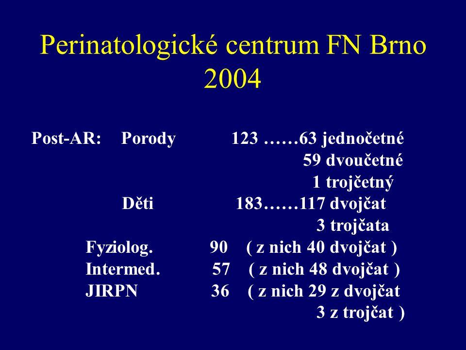 Perinatologické centrum FN Brno 2004 Post-AR: Porody 123 ……63 jednočetné 59 dvoučetné 1 trojčetný Děti 183……117 dvojčat 3 trojčata Fyziolog. 90 ( z ni