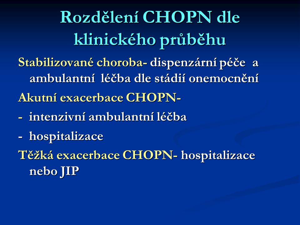 Rozdělení CHOPN dle klinického průběhu Stabilizované choroba- dispenzární péče a ambulantní léčba dle stádií onemocnění Akutní exacerbace CHOPN- - intenzivní ambulantní léčba - hospitalizace Těžká exacerbace CHOPN- hospitalizace nebo JIP