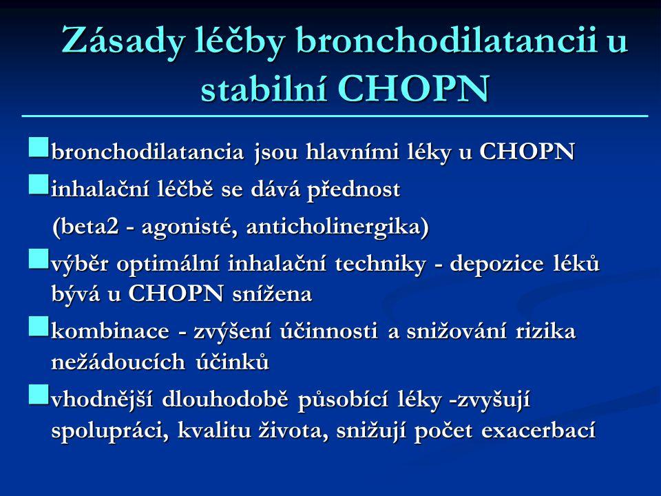 Zásady léčby bronchodilatancii u stabilní CHOPN bronchodilatancia jsou hlavními léky u CHOPN bronchodilatancia jsou hlavními léky u CHOPN inhalační léčbě se dává přednost inhalační léčbě se dává přednost (beta2 - agonisté, anticholinergika) (beta2 - agonisté, anticholinergika) výběr optimální inhalační techniky - depozice léků bývá u CHOPN snížena výběr optimální inhalační techniky - depozice léků bývá u CHOPN snížena kombinace - zvýšení účinnosti a snižování rizika nežádoucích účinků kombinace - zvýšení účinnosti a snižování rizika nežádoucích účinků vhodnější dlouhodobě působící léky -zvyšují spolupráci, kvalitu života, snižují počet exacerbací vhodnější dlouhodobě působící léky -zvyšují spolupráci, kvalitu života, snižují počet exacerbací