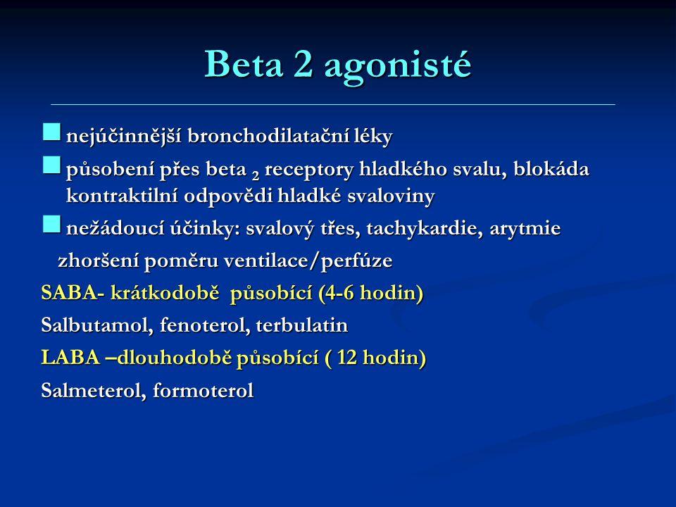 Beta 2 agonisté nejúčinnější bronchodilatační léky nejúčinnější bronchodilatační léky působení přes beta 2 receptory hladkého svalu, blokáda kontraktilní odpovědi hladké svaloviny působení přes beta 2 receptory hladkého svalu, blokáda kontraktilní odpovědi hladké svaloviny nežádoucí účinky: svalový třes, tachykardie, arytmie nežádoucí účinky: svalový třes, tachykardie, arytmie zhoršení poměru ventilace/perfúze zhoršení poměru ventilace/perfúze SABA- krátkodobě působící (4-6 hodin) Salbutamol, fenoterol, terbulatin LABA –dlouhodobě působící ( 12 hodin) Salmeterol, formoterol