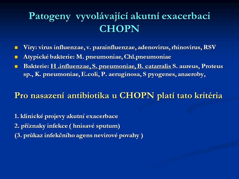 Patogeny vyvolávající akutní exacerbaci CHOPN Viry: virus influenzae, v.