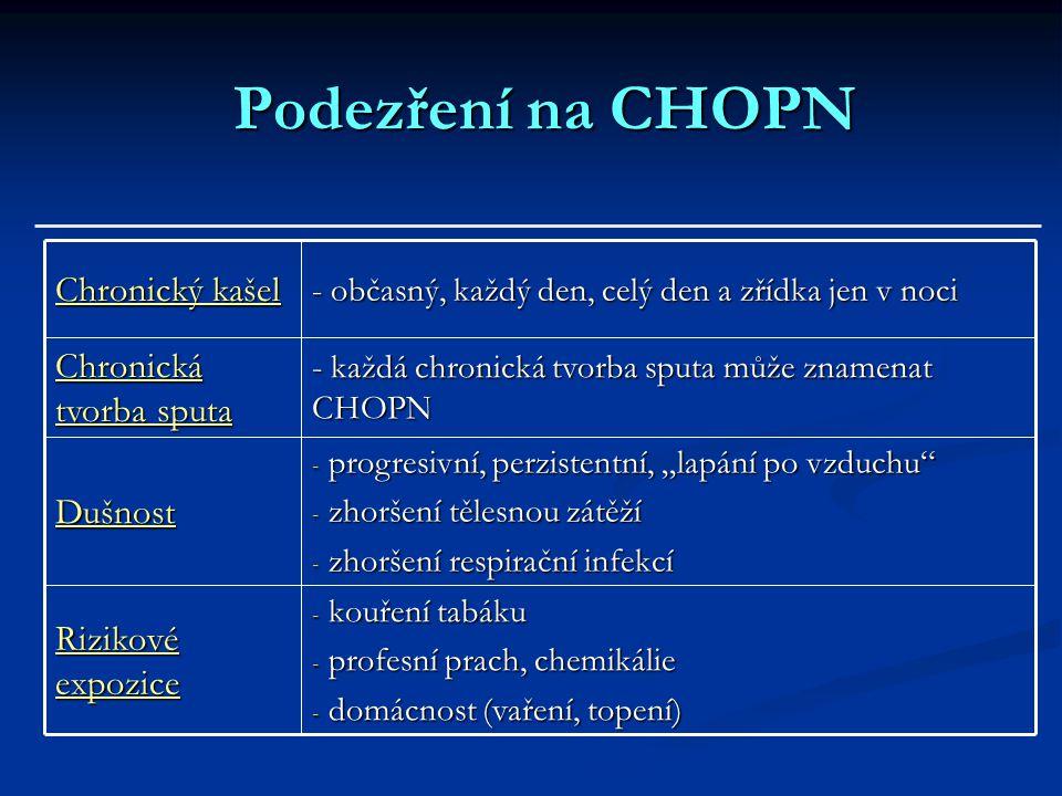 """Podezření na CHOPN - kouření tabáku - profesní prach, chemikálie - domácnost (vaření, topení) Rizikové expozice - progresivní, perzistentní, """"lapání p"""