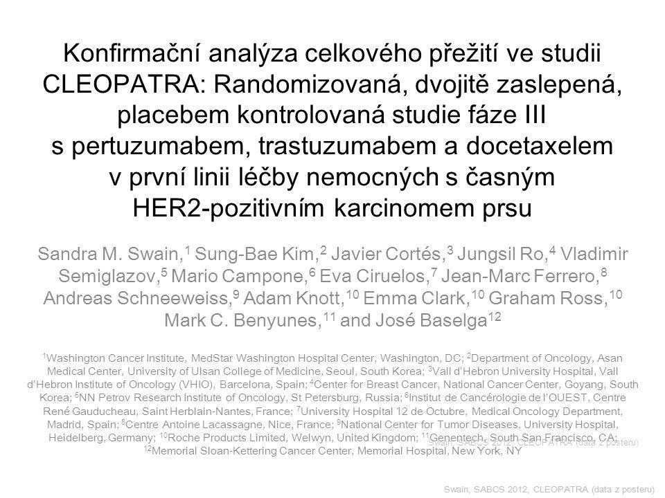 Swain, SABCS 2012, CLEOPATRA (data z posteru) Konfirmační analýza celkového přežití Hranice statistické významnosti při druhé průběžné analýze celkového přežití byla stanovena na p≤0,0138 D, docetaxel; T, trastuzumab 0510152025303540 0 10 20 30 40 50 60 70 80 90 100 Počet v riziku 0Pertuzumab + T + D 0Placebo + T + D Doba (měsíce) Celkové přežití (%) 455055 0 0 9 4 33 22 84 67 143 128 230 198 317 285 342 324 371 350 387 383 402 406 89% 94% 1 rok 2 roky 69% 81% 3 roky 66% 50% Pertuzumab + T + D: 113 příhod, medián nedosažen Placebo + T + D: 154 příhod; medián 37,6 měsíce Poměr rizik =0,66 95% interval spolehlivosti 0,52−0,84 p=0,0008