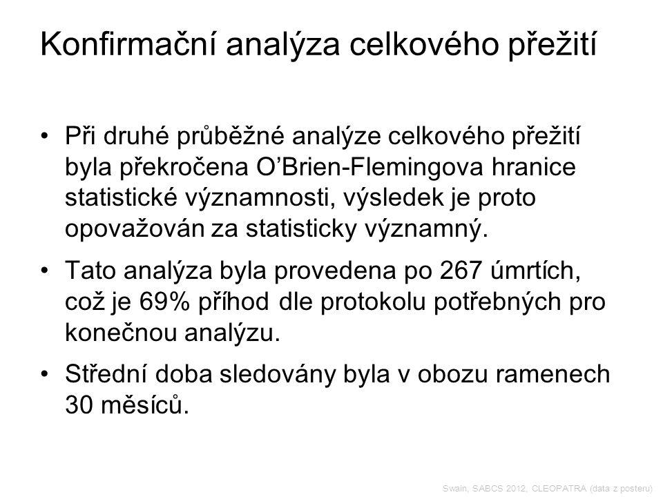 Swain, SABCS 2012, CLEOPATRA (data z posteru) Konfirmační analýza celkového přežití Při druhé průběžné analýze celkového přežití byla překročena O'Brien-Flemingova hranice statistické významnosti, výsledek je proto opovažován za statisticky významný.