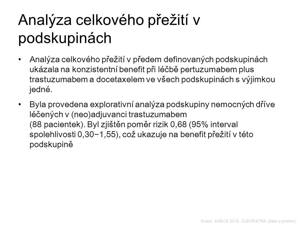 Swain, SABCS 2012, CLEOPATRA (data z posteru) Analýza celkového přežití v podskupinách Analýza celkového přežití v předem definovaných podskupinách ukázala na konzistentní benefit při léčbě pertuzumabem plus trastuzumabem a docetaxelem ve všech podskupinách s výjimkou jedné.