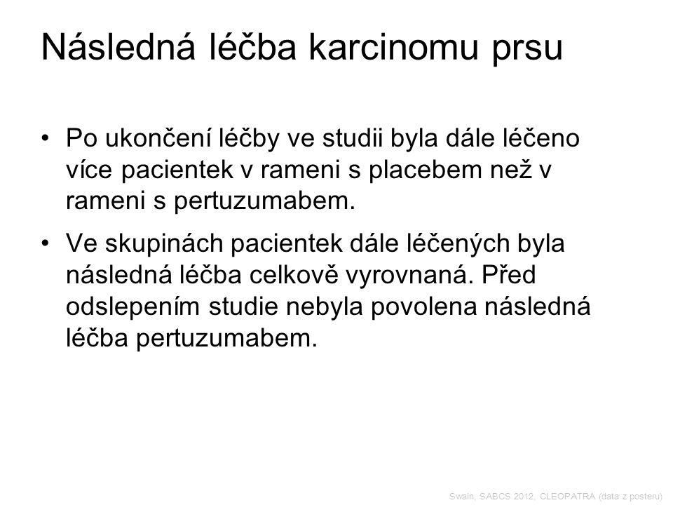 Swain, SABCS 2012, CLEOPATRA (data z posteru) Následná léčba karcinomu prsu Po ukončení léčby ve studii byla dále léčeno více pacientek v rameni s placebem než v rameni s pertuzumabem.