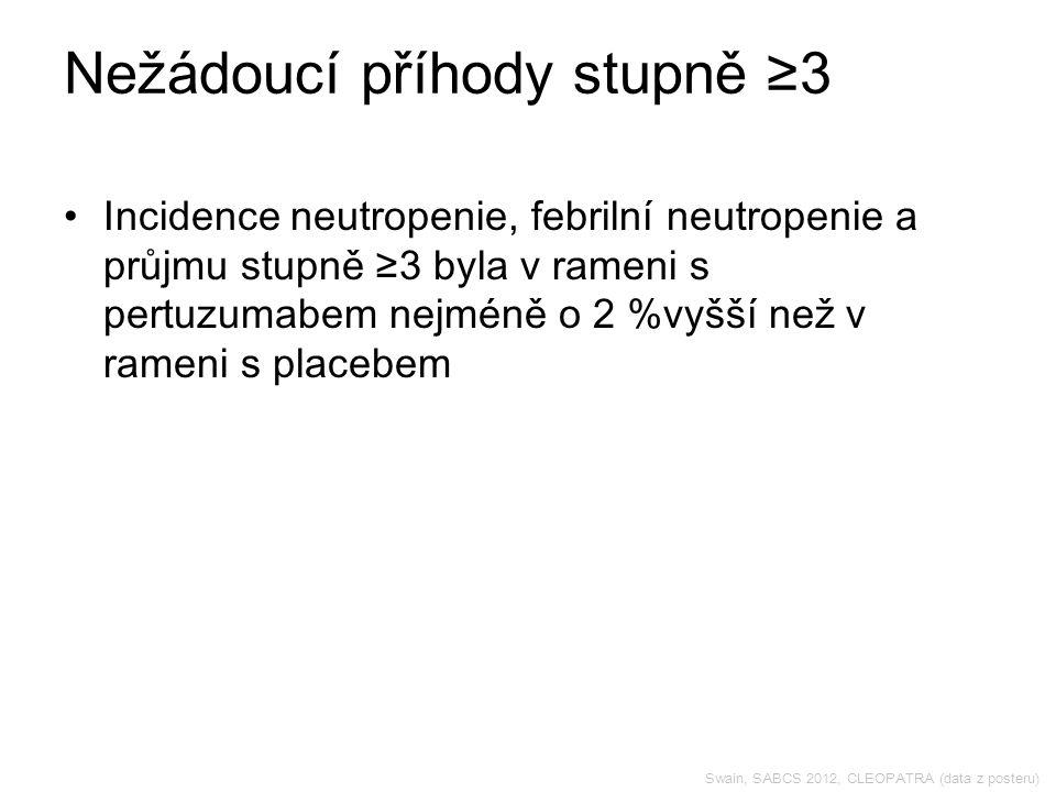 Swain, SABCS 2012, CLEOPATRA (data z posteru) Nežádoucí příhody stupně ≥3 Incidence neutropenie, febrilní neutropenie a průjmu stupně ≥3 byla v rameni s pertuzumabem nejméně o 2 %vyšší než v rameni s placebem