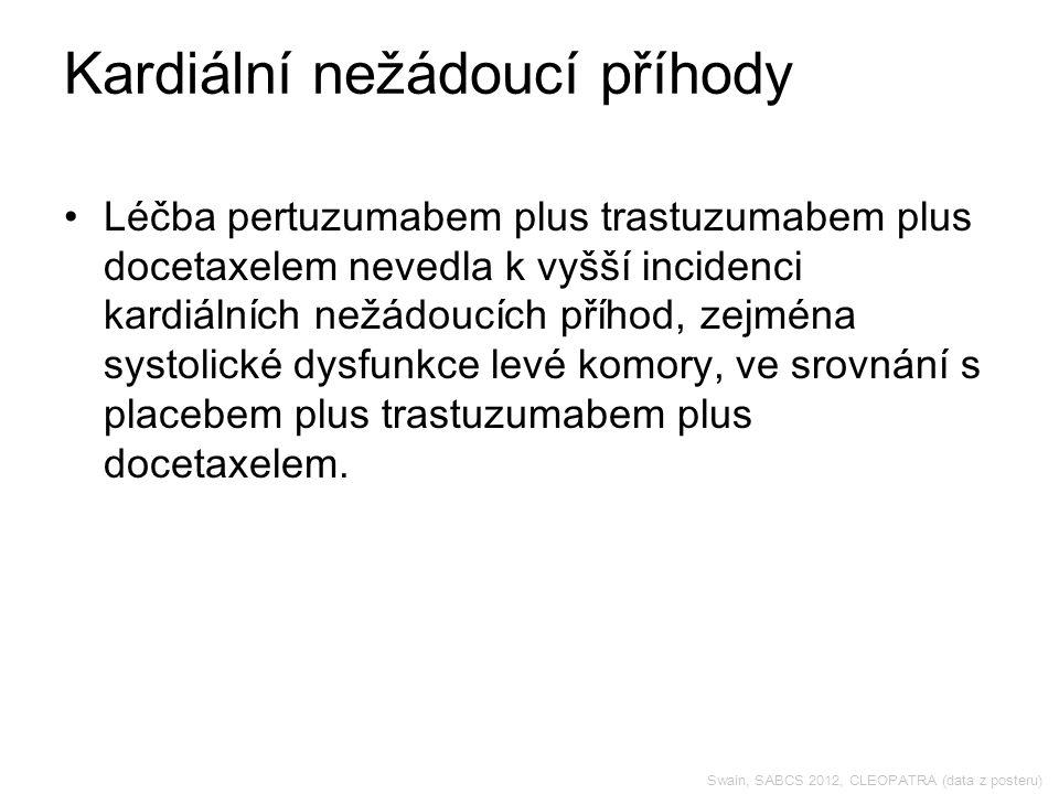 Swain, SABCS 2012, CLEOPATRA (data z posteru) Kardiální nežádoucí příhody Léčba pertuzumabem plus trastuzumabem plus docetaxelem nevedla k vyšší incidenci kardiálních nežádoucích příhod, zejména systolické dysfunkce levé komory, ve srovnání s placebem plus trastuzumabem plus docetaxelem.