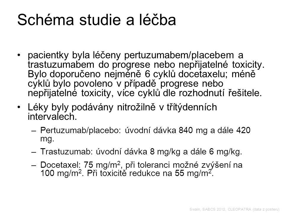 Swain, SABCS 2012, CLEOPATRA (data z posteru) Nežádoucí příhody stupně ≥3 (incidence ≥5%) n (%) Placebo + trastuzumab + docetaxel (n=396) Pertuzumab + trastuzumab + docetaxel (n=408) Neutropenie182 (46,0)200 (49,0) Febrilní neutropenie30 (7,6)56 (13,7) Leukopenie59 (14,9)50 (12,3) Průjem20 (5,1)37 (9,1)
