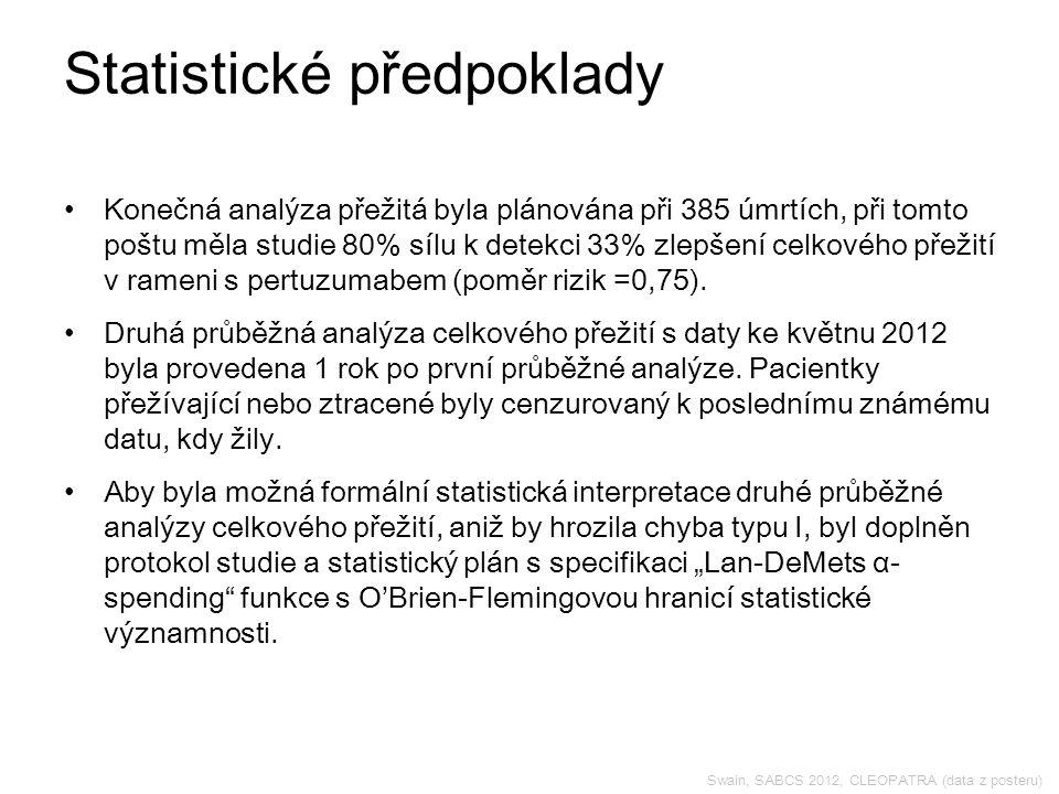 Swain, SABCS 2012, CLEOPATRA (data z posteru) VÝSLEDKY