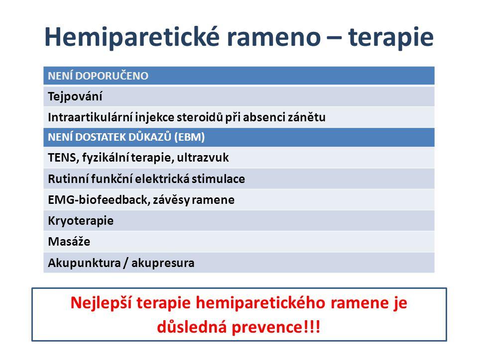 Hemiparetické rameno – terapie NENÍ DOPORUČENO Tejpování Intraartikulární injekce steroidů při absenci zánětu NENÍ DOSTATEK DŮKAZŮ (EBM) TENS, fyzikál
