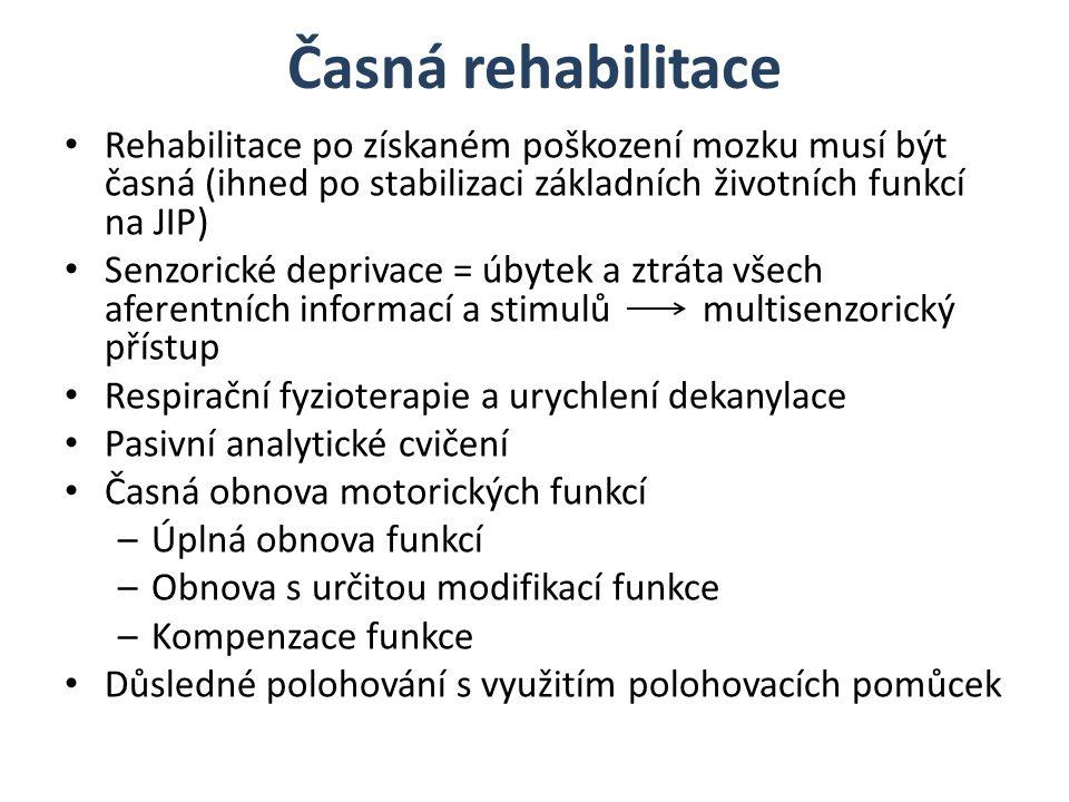 Časná rehabilitace Rehabilitace po získaném poškození mozku musí být časná (ihned po stabilizaci základních životních funkcí na JIP) Senzorické depriv
