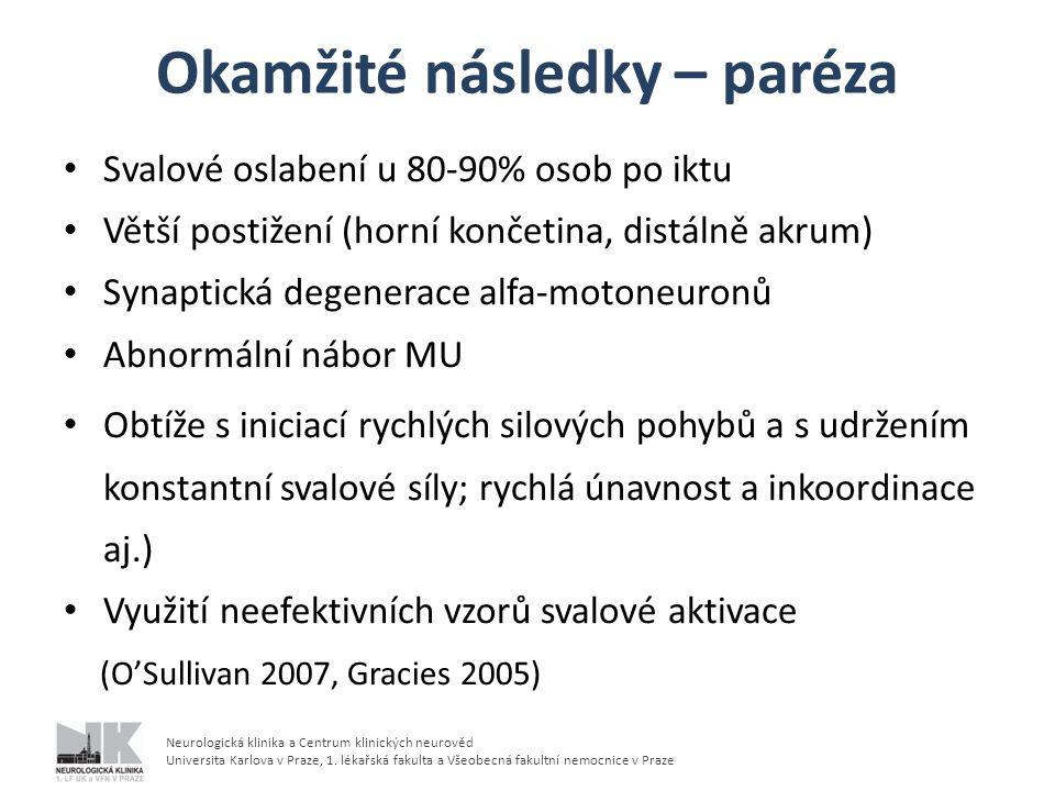 Neurologická klinika a Centrum klinických neurověd Universita Karlova v Praze, 1. lékařská fakulta a Všeobecná fakultní nemocnice v Praze Okamžité nás