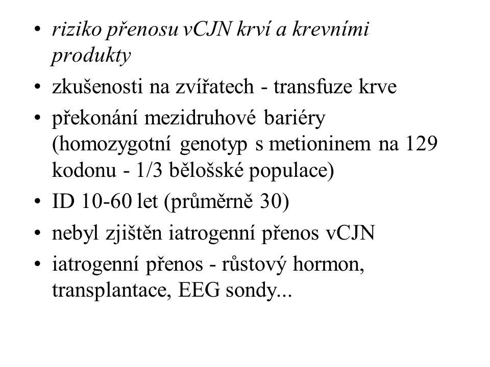patologický PrP u části pacientů s vCJN pacienti opakovaně léčeni transfuzemi krve a plasmy nemají vyšší incidenci CJN u pacientů se sporadickou formou CJN nebyla prokázaná souvislost s předchozím podáním krve a krevních derivátů