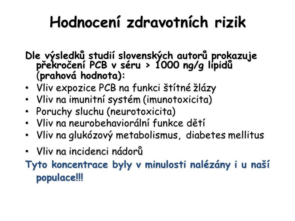 Hodnocení zdravotních rizik Dle výsledků studií slovenských autorů prokazuje překročení PCB v séru > 1000 ng/g lipidů (prahová hodnota): Vliv expozice