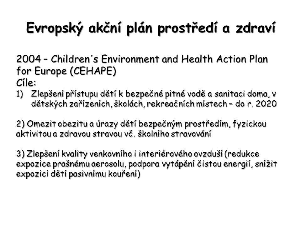 Evropský akční plán prostředí a zdraví 2004 – Children´s Environment and Health Action Plan for Europe (CEHAPE) Cíle: 1)Zlepšení přístupu dětí k bezpe