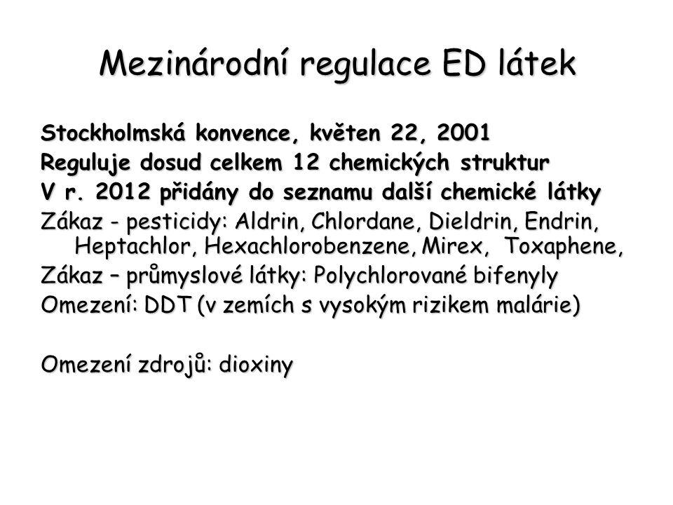 Mezinárodní regulace ED látek Stockholmská konvence, květen 22, 2001 Reguluje dosud celkem 12 chemických struktur V r. 2012 přidány do seznamu další c
