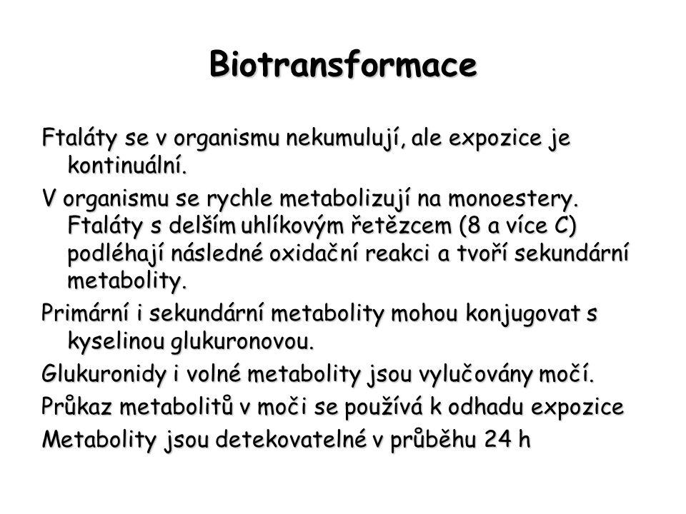 Biotransformace Ftaláty se v organismu nekumulují, ale expozice je kontinuální. V organismu se rychle metabolizují na monoestery. Ftaláty s delším uhl