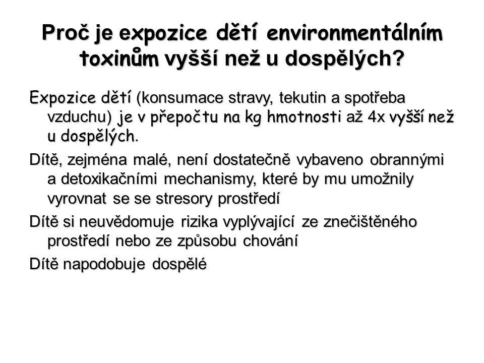 Proč je e xpozice dětí environmentálním toxinům vyšší než u dospělých? Expozice dětí (konsumace stravy, tekutin a spotřeba vzduchu) je v přepočtu na k