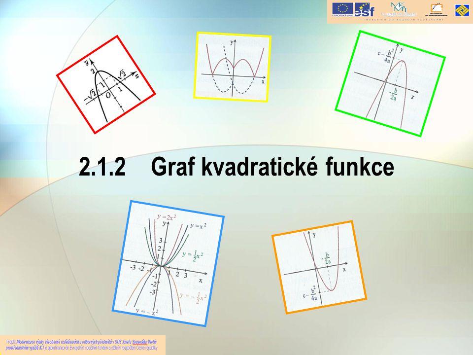 Cvičení 2.1.2.4 1.Nakreslete grafy kvadratických funkcí: 2.Nakreslete grafy kvadratických funkci, určete definiční obor, monotónnost funkcí: