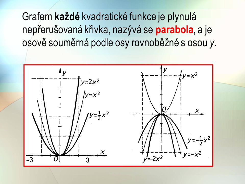 Graf funkce je parabola s osou rovnoběžnou s osou y a s vrcholem která se otvírá nahoru ( konvexní ) pro > 0 a dolů ( konkávní ) pro < 0.