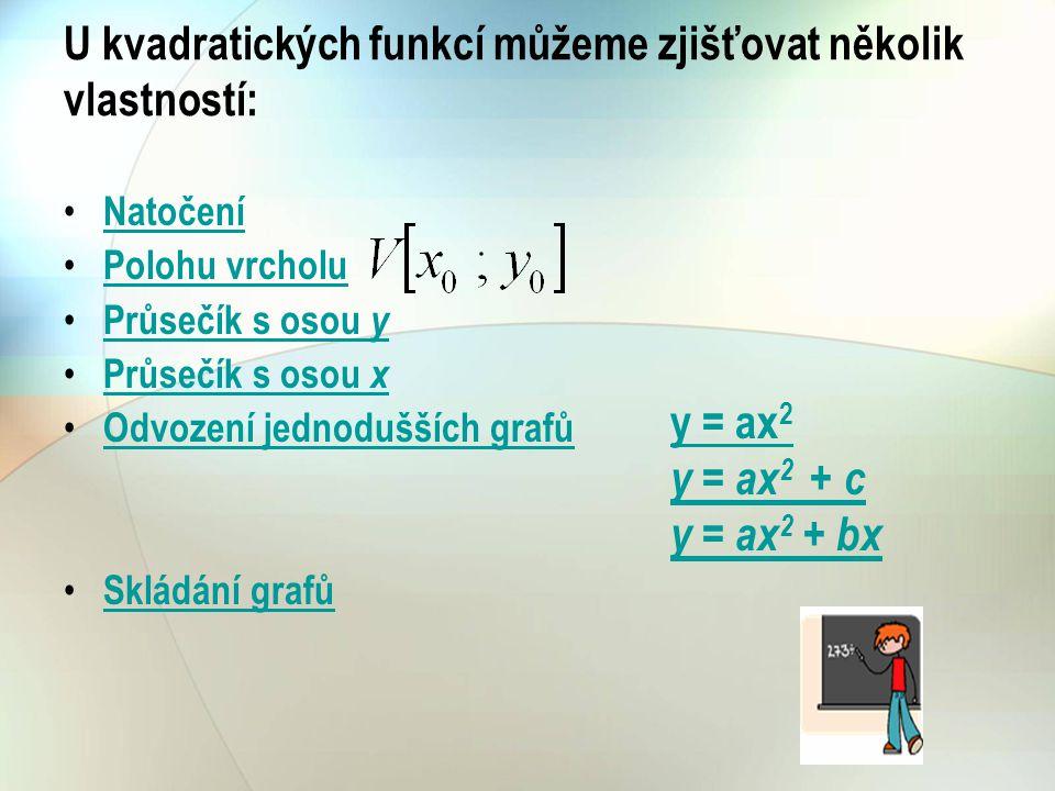 Vliv konstanty na natočení grafu Grafy kvadratických funkcí, kde a kde mají tu vlastnost, že vždy procházejí středem soustavy souřadnic.