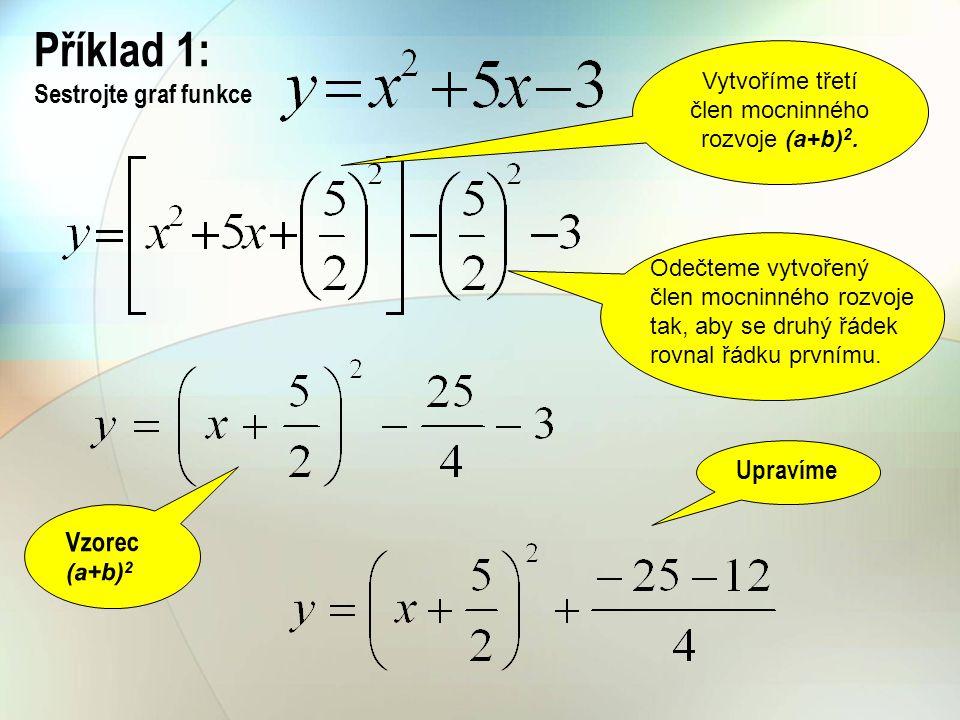 f: y = 0,5x 2 +2x -1 Graf funkce