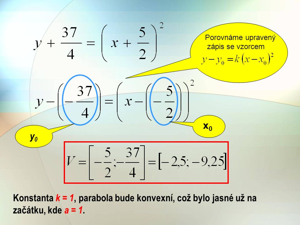 Graf funkceje parabola s osou rovnoběžnou s osou y a s vrcholem která se otvírá nahoru ( konvexní ) pro > 0 a dolů ( konkávní ) pro < 0.