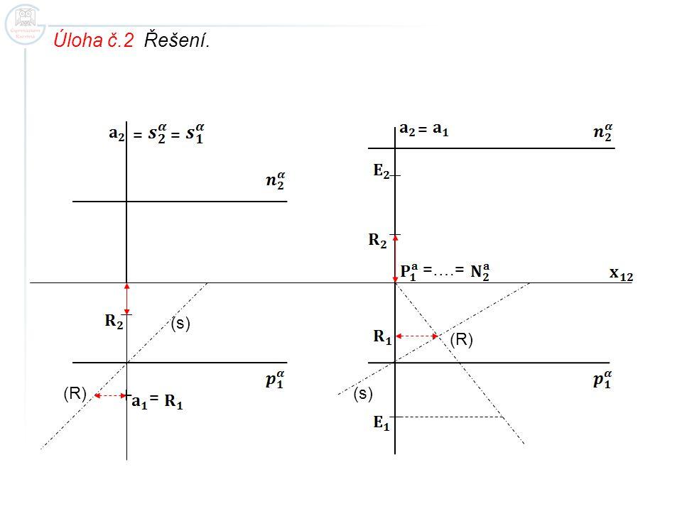 Úloha č.3 Určete průsečík přímky a s rovinou.