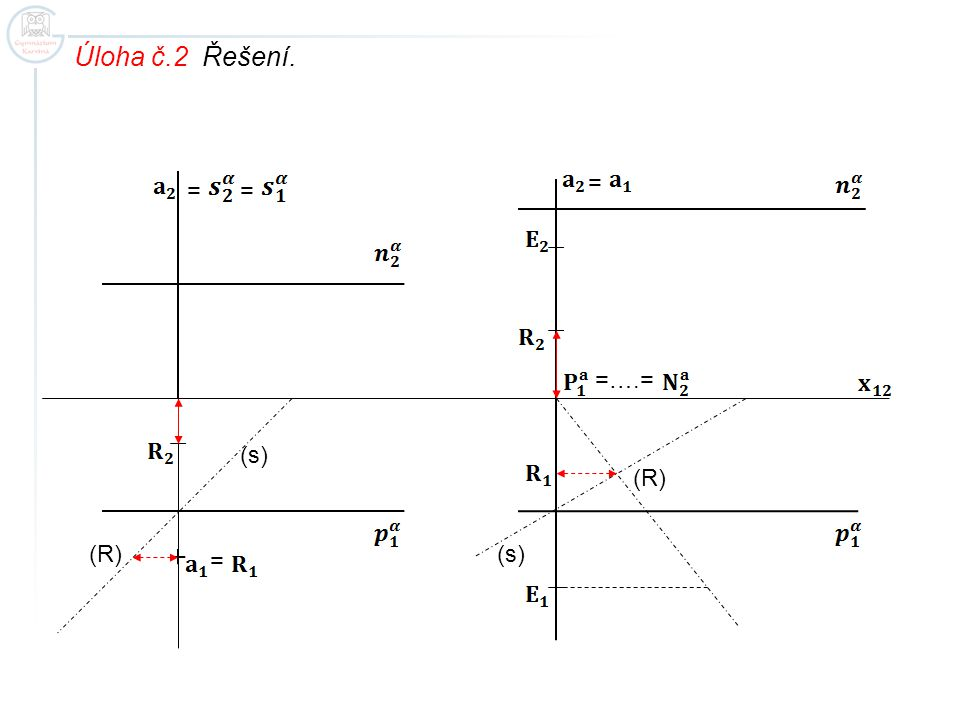 Úloha č.2 Řešení. = = (R) (s) == (R) (s) =….=