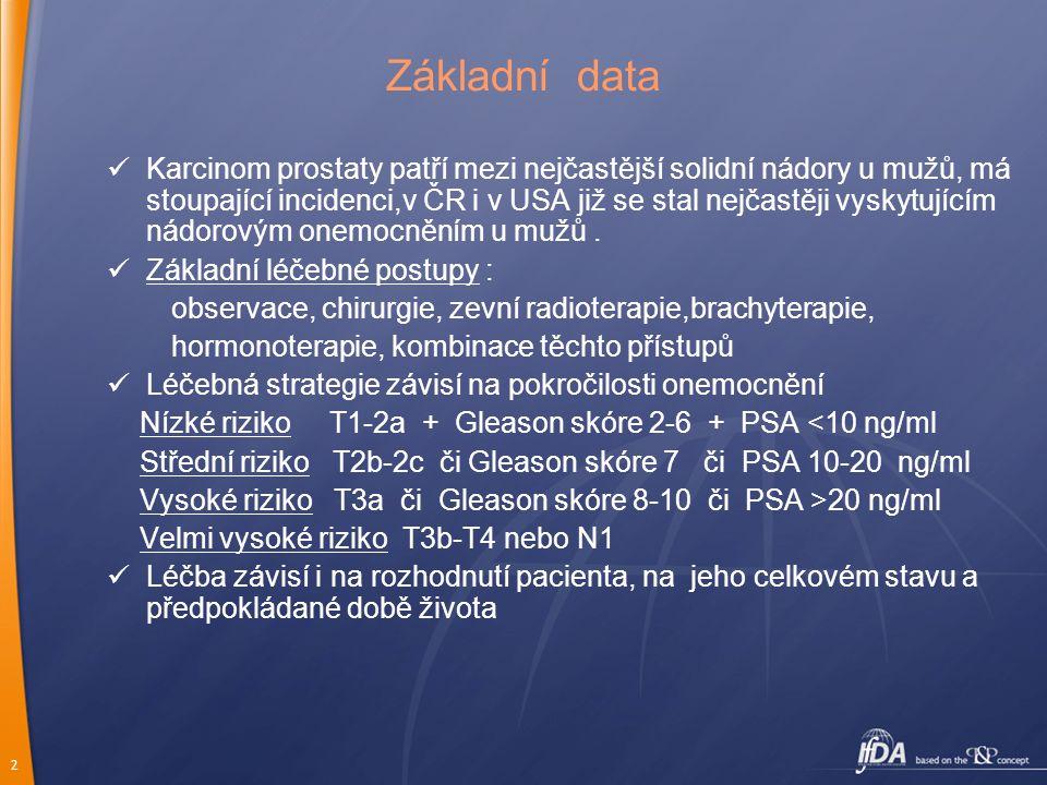 2 Základní data Karcinom prostaty patří mezi nejčastější solidní nádory u mužů, má stoupající incidenci,v ČR i v USA již se stal nejčastěji vyskytujíc