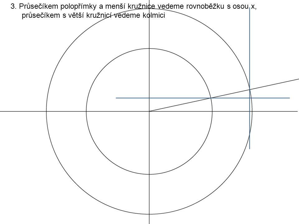 3. Průsečíkem polopřímky a menší kružnice vedeme rovnoběžku s osou x, průsečíkem s větší kružnicí vedeme kolmici