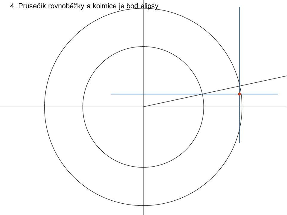 4. Průsečík rovnoběžky a kolmice je bod elipsy