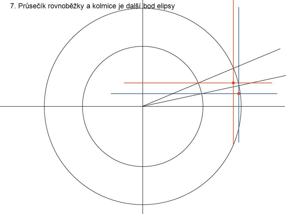 7. Průsečík rovnoběžky a kolmice je další bod elipsy