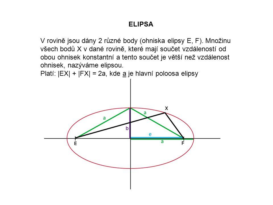 ELIPSA V rovině jsou dány 2 různé body (ohniska elipsy E, F). Množinu všech bodů X v dané rovině, které mají součet vzdáleností od obou ohnisek konsta