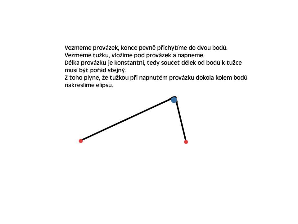 1. Narýsujeme osový kříž a dvě soustředné kružnice o poloměru 8 cm a 5 cm