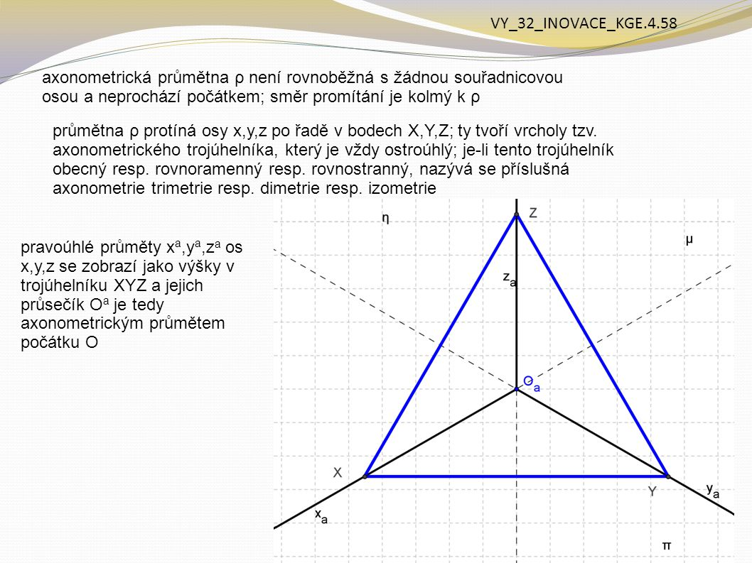 Průměty os x,y,z se zobrazí jako výšky, jejich průsečík je průmětem počátku O Zobrazení bodu A[4,3,5] v pravoúhlé axonometrii, kde axonometrický trojúhelník XYZ je dán délkami svých stran (|XY|=6, |YZ|=8, |ZX|=7) sestrojíme Thaletovy kružnice O o je otočený obraz počátku souř.