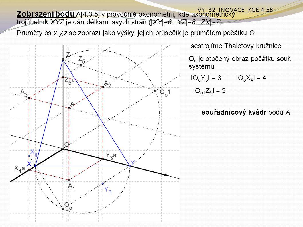 Průměty os x,y,z se zobrazí jako výšky, jejich průsečík je průmětem počátku O Zobrazení bodu A[4,3,5] v pravoúhlé axonometrii, kde axonometrický trojú