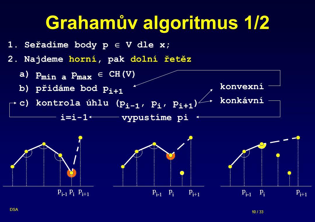 10 / 33 DSA Grahamův algoritmus 1/2 1. Seřadíme body p  V dle x; 2. Najdeme horní, pak dolní řetěz a) p min a p max  CH(V) b) přidáme bod p i+1 c) k