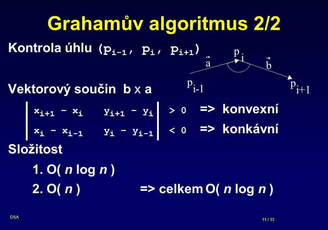 11 / 33 DSA Grahamův algoritmus 2/2 Kontrola úhlu (p i-1, p i, p i+1 ) Vektorový součin b x a x i+1 – x i y i+1 – y i > 0 => konvexní x i – x i-1 y i – y i-1 konkávní Složitost 1.