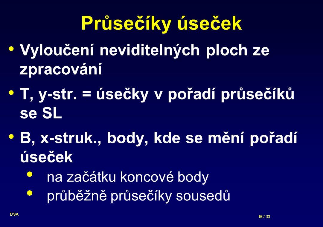 16 / 33 DSA Průsečíky úseček Vyloučení neviditelných ploch ze zpracování T, y-str.