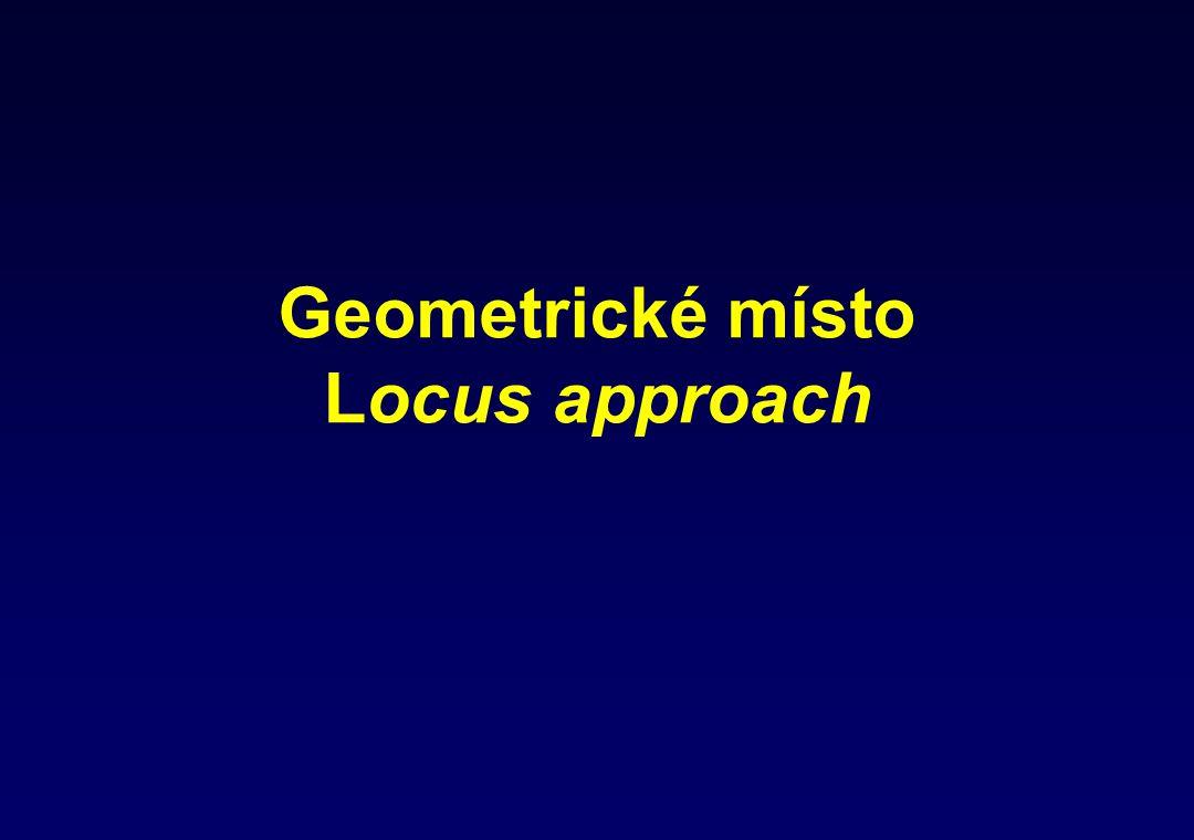 Geometrické místo Locus approach