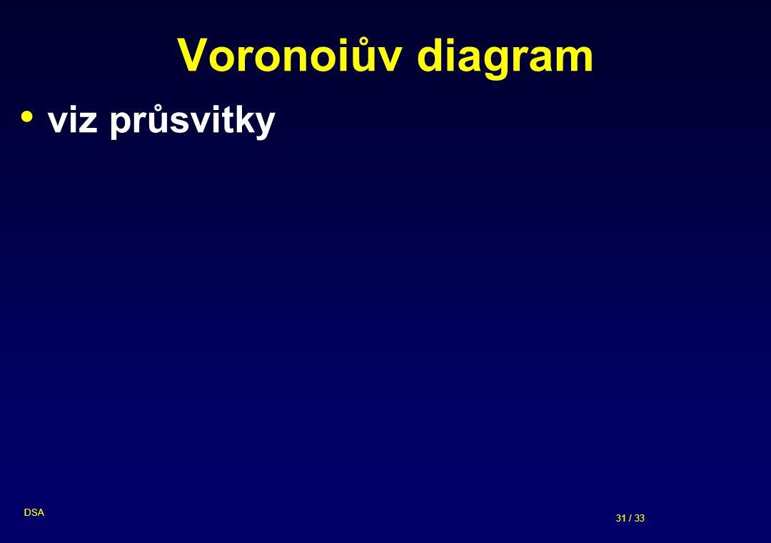 31 / 33 DSA Voronoiův diagram viz průsvitky