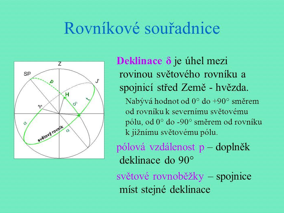 Rovníkové souřadnice Deklinace δ je úhel mezi rovinou světového rovníku a spojnicí střed Země - hvězda. Nabývá hodnot od 0° do +90° směrem od rovníku