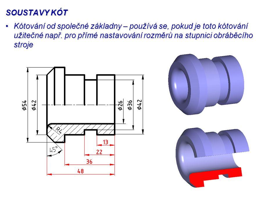 SOUSTAVY KÓT Kótování od společné základny – používá se, pokud je toto kótování užitečné např. pro přímé nastavování rozměrů na stupnici obráběcího st