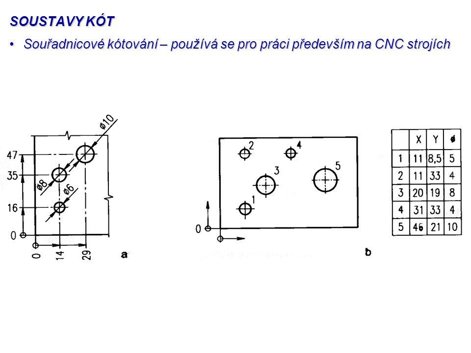 SOUSTAVY KÓT Souřadnicové kótování – používá se pro práci především na CNC strojíchSouřadnicové kótování – používá se pro práci především na CNC stroj