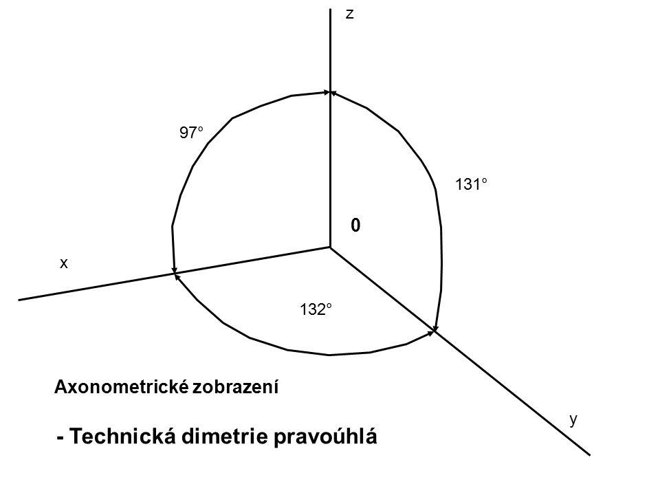 131° 132° 97° x y z Axonometrické zobrazení - Technická dimetrie pravoúhlá 0