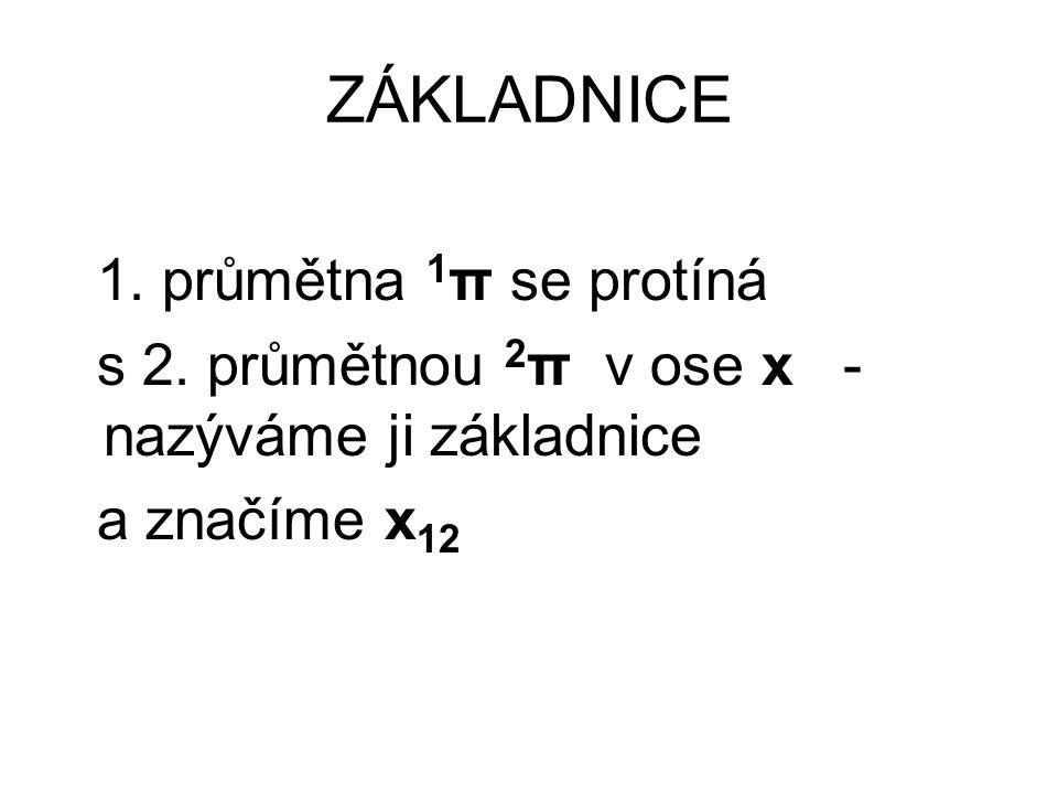 ZÁKLADNICE 1. průmětna 1 π se protíná s 2. průmětnou 2 π v ose x - nazýváme ji základnice a značíme x 12